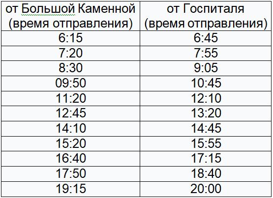 расписание автобусов выборг