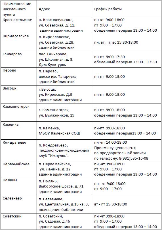 Расписание работы МФЦ в Выборгском районе